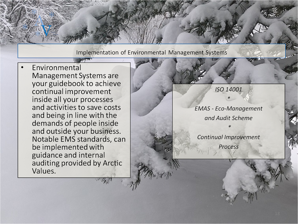 Environmental Management Systems – Business Implementation